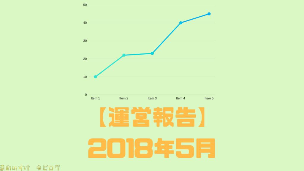 運営報告-2018年5月