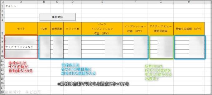 集計(サイト別)シートの説明